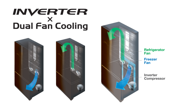 Inverter-x-dual-fan-cooling-2