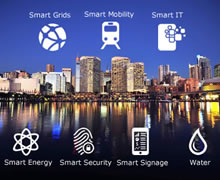 Smart & Safe Cities