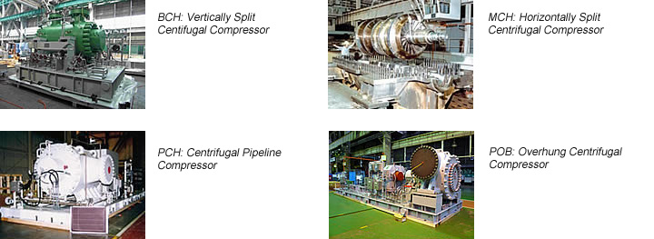 picture : Gas Compressor Types